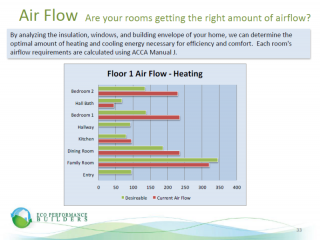 room-to-room-airflow-report-page