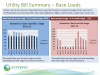 energy-bill-analysis-2