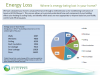 energy-usage-pie-graph
