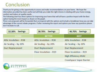 Energy audit report conclusion-report-page