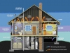 energy audit home components
