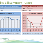 Energy Bill Analysis 1