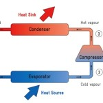heatpump-how